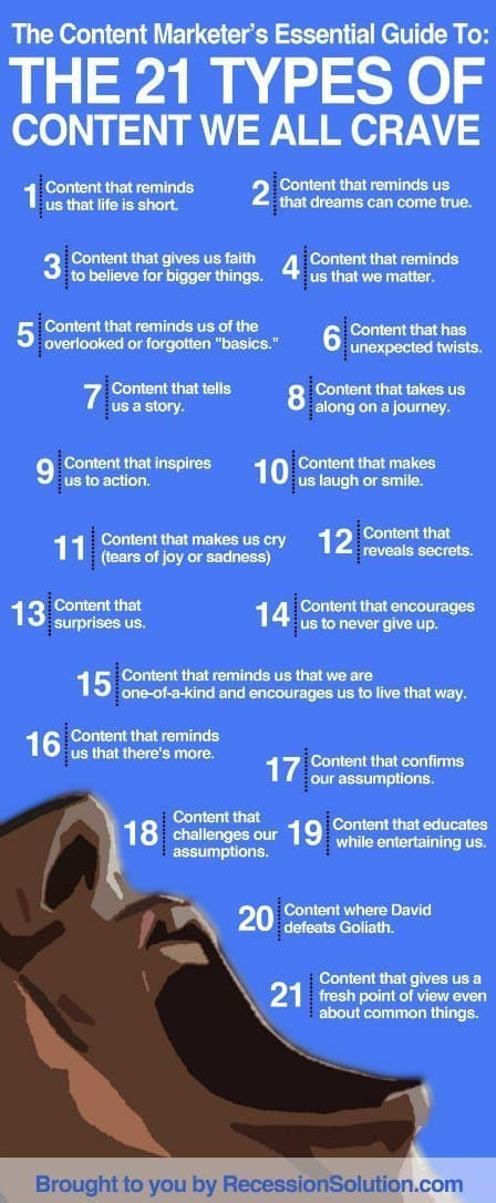 content marketing we crave infographic
